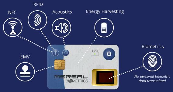 Carte Mereal Biometrics